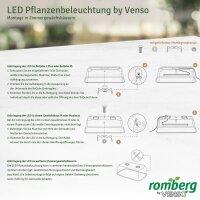 Gewächshaus Maximus Complete 3.0 mit LED | Zimmergewächshaus